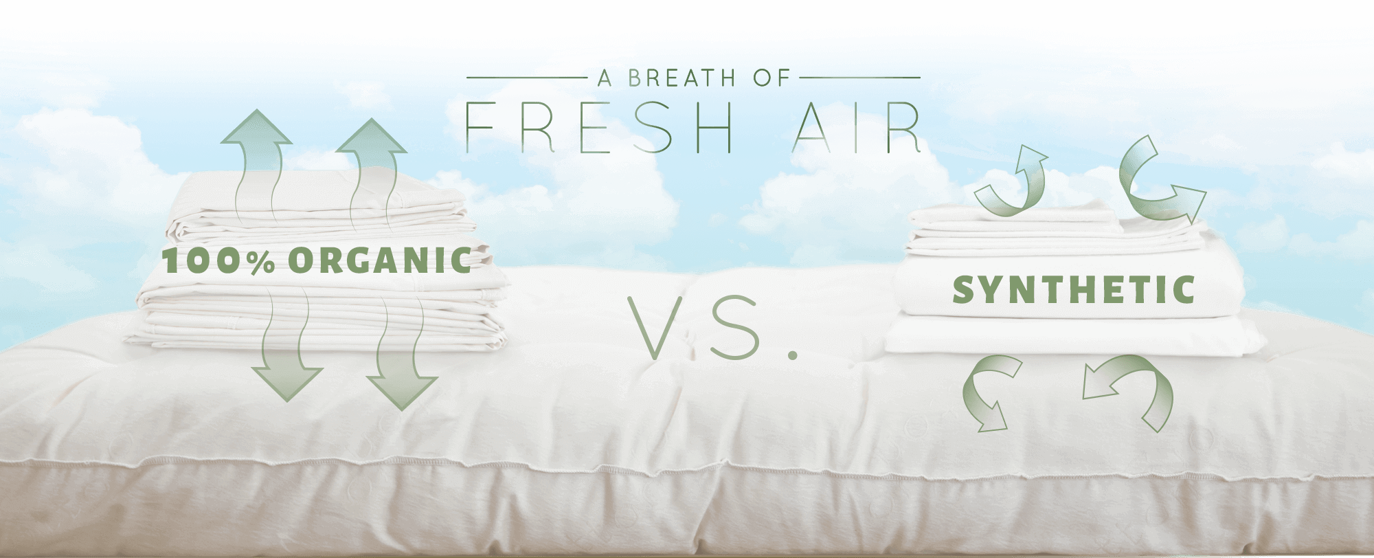 A breath of fresh air - 100% Organic VS Synthetic